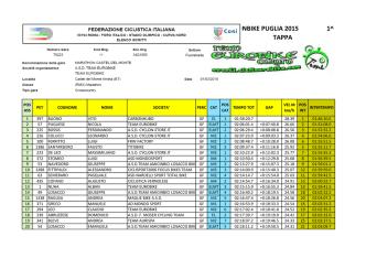classifica lungo - Eventi Team Eurobike Corato