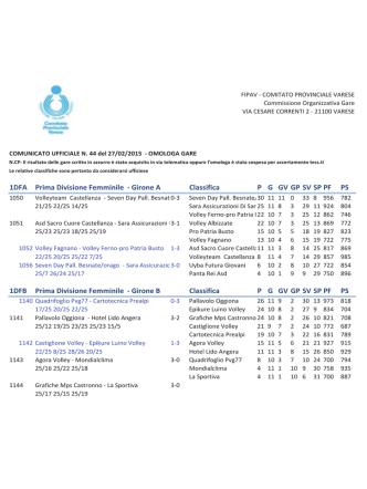 1DFA Prima Divisione Femminile - Girone A Classifica P G GV GP