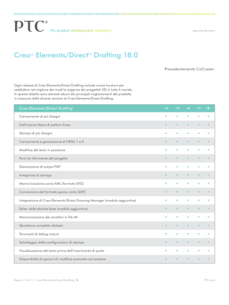 creo elements drafting comparision