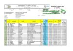 classifica corto - Eventi Team Eurobike Corato
