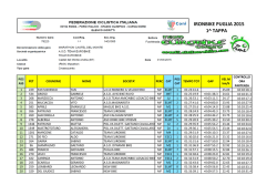 classifica corto - Eventi Team Eurobike Corato