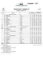 5° Tappa Tirreno-Adriatico (Ciclismo)