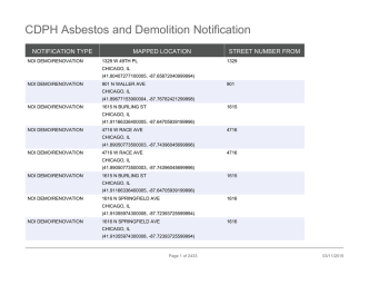 CDPH Asbestos and Demolition Notification
