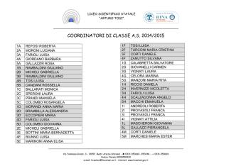 COORDINATORI DI CLASSE A.S. 2014/2015