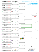 tabellone finale Bassamarea