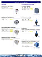 Accessori per elettropompe Sez. 5 Manometri Pressostati
