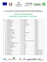 Provincia di Olbia
