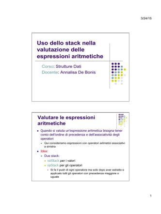 Applicazione dello stack: valutazione di espressioni aritmetiche