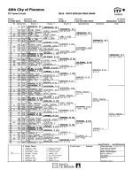 tabelloni - Federazione Italiana Tennis