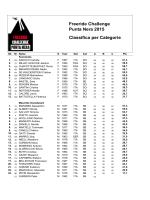 2015 punta nera freeride - Freeride Challange Punta Nera