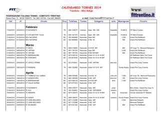 calendario tornei regionale TN