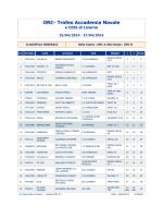 Classifica 1^ – 2^ prova Classe ORC
