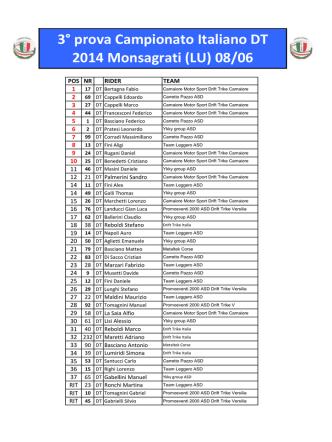 3° prova Campionato Italiano DT 2014 Monsagrati (LU) 08/06