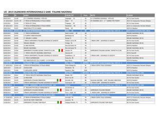 Calendario Nazionale ed Internazionale 2014