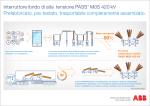 Interruttore ibrido di alta tensione PASS* M0S 420 kV Prefabbricato