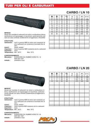 CARBO / LN 10 CARBO / LN 20 TUBI PER OLI E - Arca