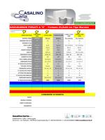 """ASCIUGAMANI PIEGATI A """"Z"""" - Formato 23,5x24 cm Tipe Maraton"""