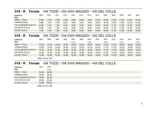 83 RAPALLO F.S. - S.MASSIMO Orario invernale SOLO