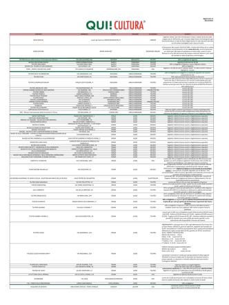 corso comportamento ordine vet CA 2015_03_29.pdf