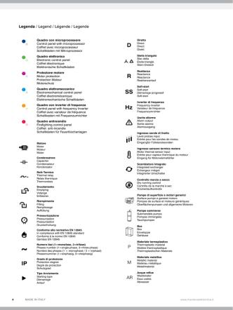 Commissioni di Laurea del DIMI per la seduta del 17 e 19 marzo 2015