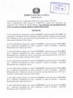 """Per la Dinamo """"antipasto"""" milanese alla Bocconi"""