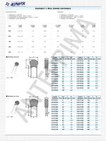 Varistori | Zinc Oxide Varistors