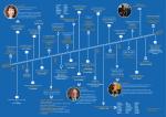 Infografica QS - Cattolica News