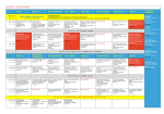 Download agenda - Codemotion Milano