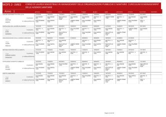 Calendario Esami MOPS Curriculum B