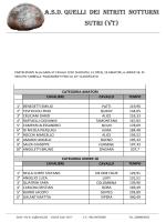 ASD QUELLI DEI NITRITI NOTTURNI Sutri (VT) - Fitetrec