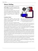 Motore Stirling - SharingTechnology