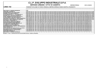 102 - Caserta FS - Falciano 167 - P.co Cerasola