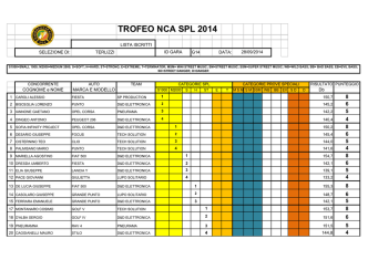 classifica trofeo spl