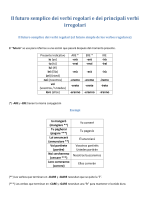 Il futuro semplice dei verbi regolari e dei principali verbi irregolari