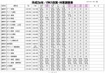 平成26年/GWの営業・休業調査表