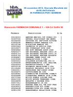elenco dei prodotti raccolti