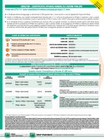 2001730 - CERTIFICATE ATHENA AIRBAG Su AzIoNI PHILIPS