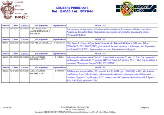 delibere pubblicate dal: 12/05/2014 al: 12/05/2014