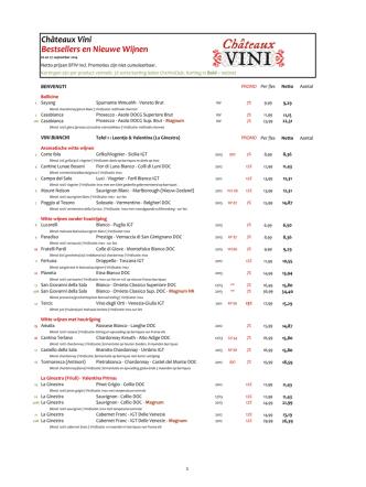 Bestsellers en Nieuwe Wijnen Châteaux Vini