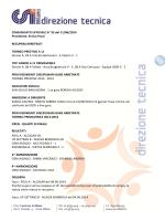 Comunicato n. 35 commissione calcio a 11