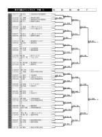 1R 2R 3R 4R F 男子18歳以下シングルス 予選(1)