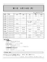 発表プログラム - 日本音響学会
