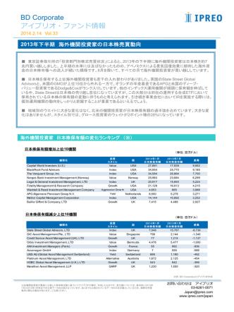 BD Corporate アイプリオ・ファンド情報