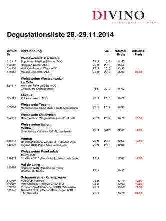 Degustationsliste 28.