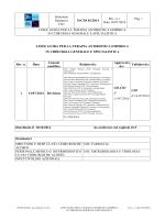 Istruzione Operativa CIO PrCIO 02/2014 Rev. n. 1 Data 14/07/2014