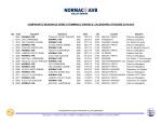campionato regionale serie d femminile girone b