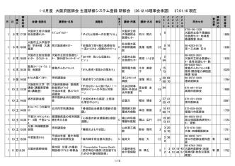 1・2月 大阪府医師会 生涯研修システム登録 研修会 (26.12.16理事会