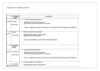 1. Fonti normative primarie: - Tecniche di redazione normativa