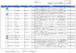 在庫物件情報 1月号 - RE・MACHINEリマシーン トップページ