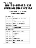 青森・岩手・秋田・福島・宮城 卓球選抜選手強化交流試合